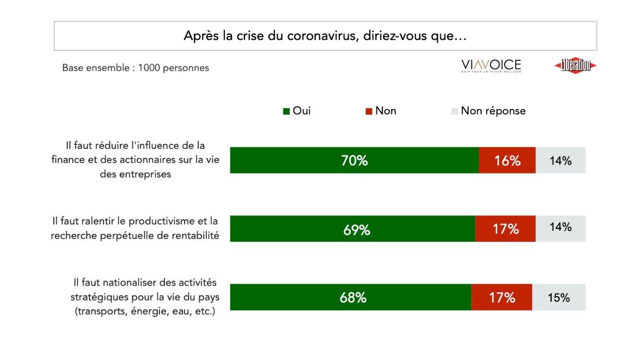sondage france insoumise coronavirus