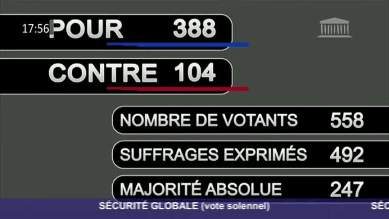 vote loi securite globale